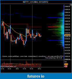 T For Trading-nifty_i-15-min-8_13_2012.png
