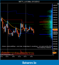 T For Trading-nifty_i-15-min-8_13_2012-2.png