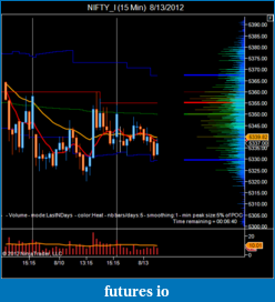 T For Trading-nifty_i-15-min-8_13_2012-3.png