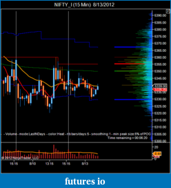 T For Trading-nifty_i-15-min-8_13_2012-4.png