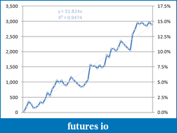 Click image for larger version  Name:Equity curve aug10.png Views:47 Size:15.4 KB ID:84945