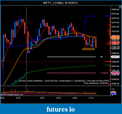 T For Trading-nifty_i-3-min-8_14_2012.png