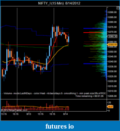 T For Trading-nifty_i-15-min-8_14_2012-2.png