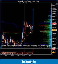 T For Trading-nifty_i-15-min-8_14_2012-3.png