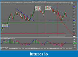 Four Brothers Set Up-eurjpy-8-range-8_14_2012.jpg