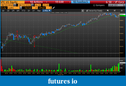 Day Trading Stocks with Discretion-201200813vfc.png