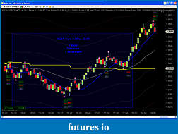 Eszter's EOT based journal - from SIM to real trading-febr19_ncepeuro.jpg