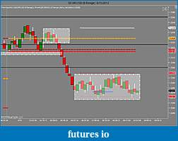 Four Brothers Set Up-eurusd-8-range-8_15_2012.jpg
