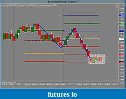 Four Brothers Set Up-eurgbp-8-range-8_15_2012.jpg