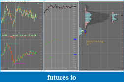 FESX Trading Journal Using GOM Indicators-pre_market_for_16082012.png