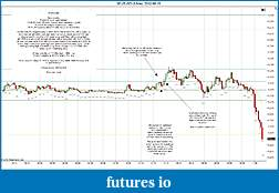 Trading spot fx euro using price action-2012-08-15-continued.jpg