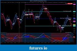 Beth's Journey to Make Her Millions-ym-03-10-2_22_2010-medianrenko-4-ticks-trending.jpg