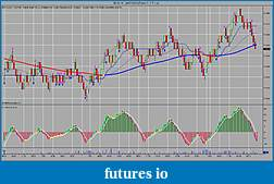 Combined auto-entry and manual-exit strategy as a money management device-6e-09-09-24_07_2009-point-o-10-ticks-.jpg