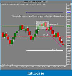 Four Brothers Set Up-eurusd-8-range-8_17_2012.jpg