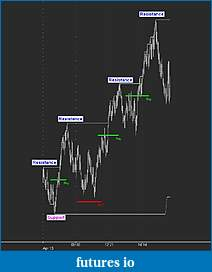 Short Scalp trade on momentum...-sr_2.jpg