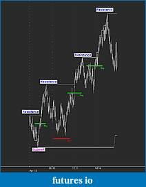 Short Scalp trade on momentum...-sr_2.jpg