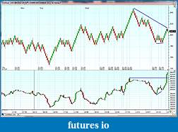 Selling Options on Futures?-corn-17-8-12.jpg