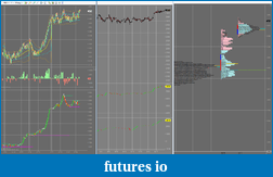 FESX Trading Journal Using GOM Indicators-pre_market_for_20082012.png