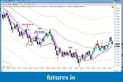 Eszter's EOT based journal - from SIM to real trading-febr22_sys2_gold.jpg