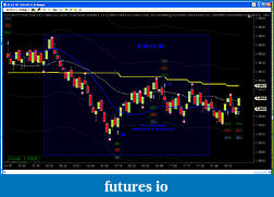 Eszter's EOT based journal - from SIM to real trading-febr22_ncep_euro.jpg