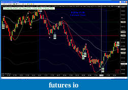 Eszter's EOT based journal - from SIM to real trading-febr22_ncep_gold.jpg