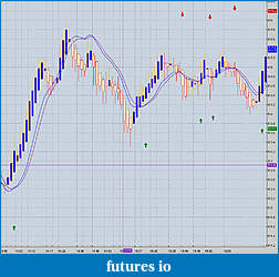 Vervoort Crossover - ThinkorSwim-tf-emini-russell-8-20-12-2pm-4-pm-vervoort-channel-crossover.jpg