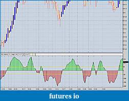 CCI Cloud-cci-cloud-tf-8-20-12-2-pm-4-pm-partial-chart-captured.jpg