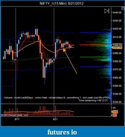 T For Trading-nifty_i-15-min-8_21_2012.png