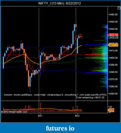 T For Trading-nifty_i-15-min-8_22_2012.png