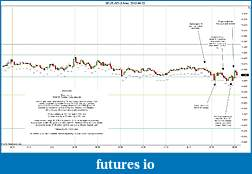 Trading spot fx euro using price action-2012-08-22-morning.jpg