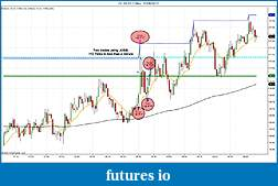 Crude Oil trading-cl-10-12-1-min-22_08_2012-jobb.jpg