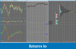FESX Trading Journal Using GOM Indicators-pre_market_for_23082012.png