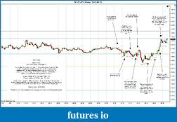 Trading spot fx euro using price action-2012-08-22-continued.jpg