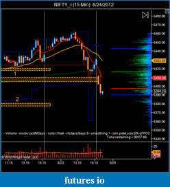 T For Trading-nifty_i-15-min-8_24_2012.png