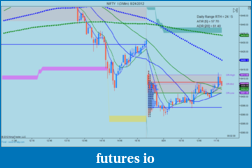 T For Trading-nifty_i-3-min-8_24_2012.png
