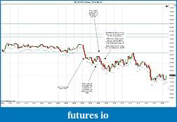 Trading spot fx euro using price action-2012-08-24-more-2.jpg