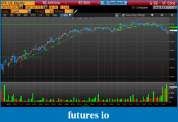 Day Trading Stocks with Discretion-201200816vfc.png