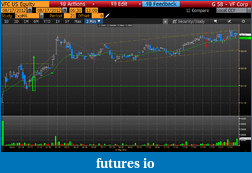 Day Trading Stocks with Discretion-201200817vfc.png
