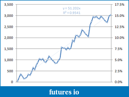 Day Trading Stocks with Discretion-equity-curve-aug17.png
