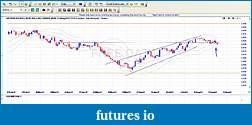 Beginners Trading Journal-aus-usd.jpg