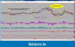 Day Trading Currency Futures W/Multiple time frames-nq_6_min_chart-trades2012-08-23-24.png