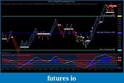 Click image for larger version  Name:YM 03-10  2_24_2010 (MedianRenko 4 Ticks) for Trending.jpg Views:126 Size:157.2 KB ID:8678
