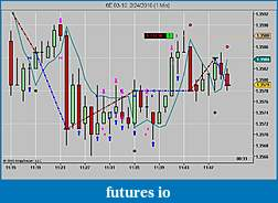 Always In Strategy for Testing-6e-03-10-2_24_2010-1-min-charttrader.jpg
