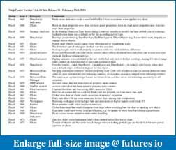 NinjaTrader 7 release notes-ninjatrader-version-7-beta-10-release-notes.pdf