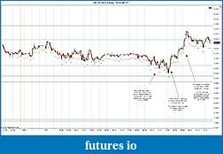 Trading spot fx euro using price action-2012-08-27-morning.jpg