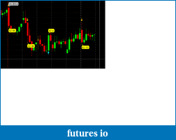 Candlestick Size Indicator Improved-alert_range.png
