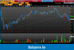 Day Trading Stocks with Discretion-201200827vfc.png