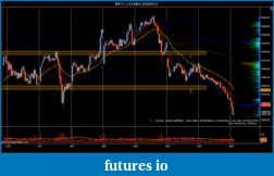 T For Trading-nifty_i-15-min-8_28_2012.png
