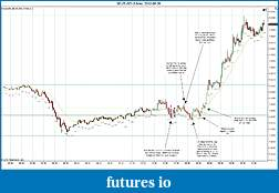 Trading spot fx euro using price action-2012-08-28-more.jpg