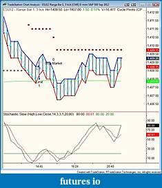 Range Bars-range-chart.jpg